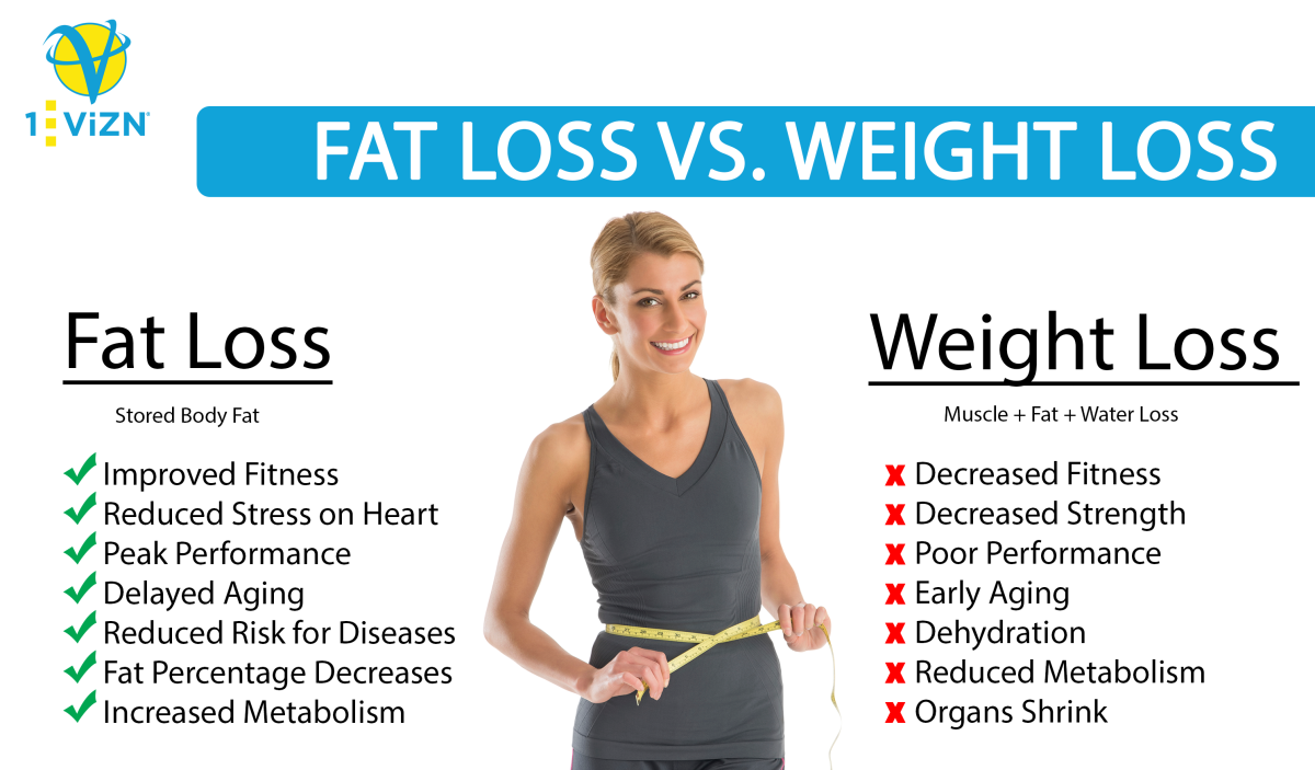 healthy body fat percentage weight loss